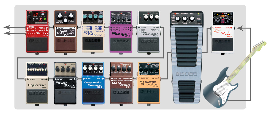 pedalboard_lg pedal board layout order guitar pedel pinterest guitars and pedalboard wiring diagram at nearapp.co